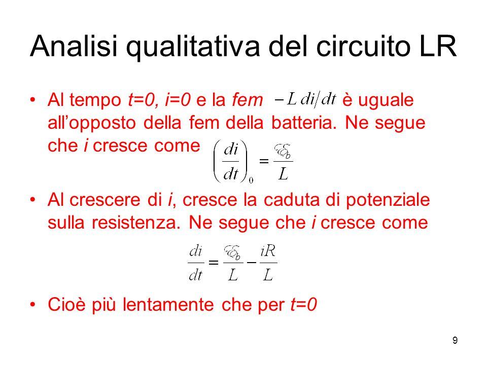 Analisi qualitativa del circuito LR Al tempo t=0, i=0 e la fem è uguale allopposto della fem della batteria. Ne segue che i cresce come Al crescere di
