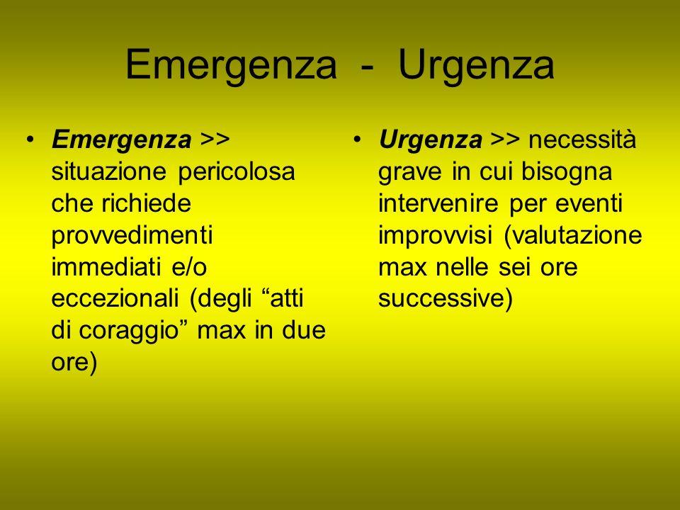 Emergenza - Urgenza Emergenza >> situazione pericolosa che richiede provvedimenti immediati e/o eccezionali (degli atti di coraggio max in due ore) Ur