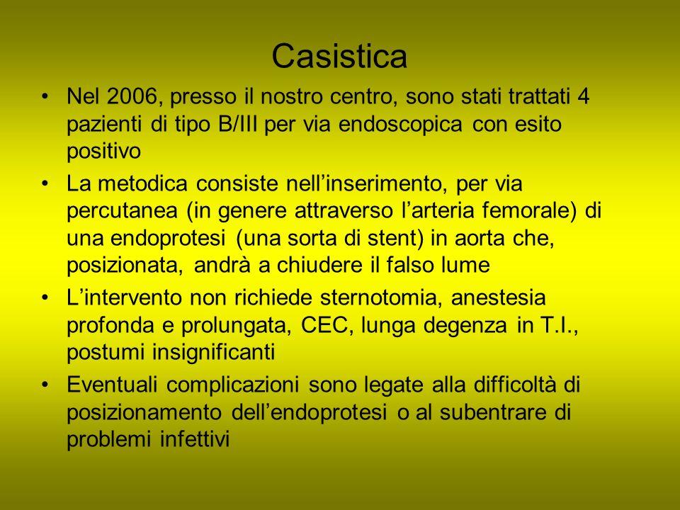 Casistica Nel 2006, presso il nostro centro, sono stati trattati 4 pazienti di tipo B/III per via endoscopica con esito positivo La metodica consiste