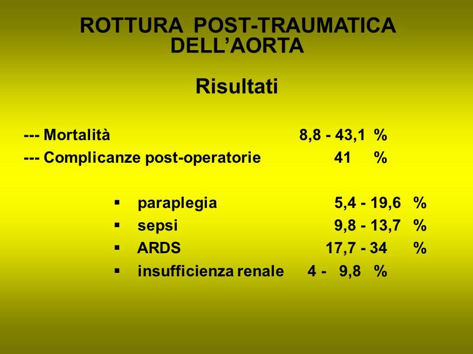 ROTTURA POST-TRAUMATICA DELLAORTA Risultati --- Mortalità 8,8 - 43,1% --- Complicanze post-operatorie41% paraplegia5,4 - 19,6% sepsi9,8 - 13,7% ARDS 1