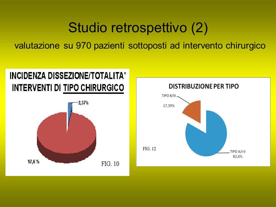 Studio retrospettivo (2) valutazione su 970 pazienti sottoposti ad intervento chirurgico