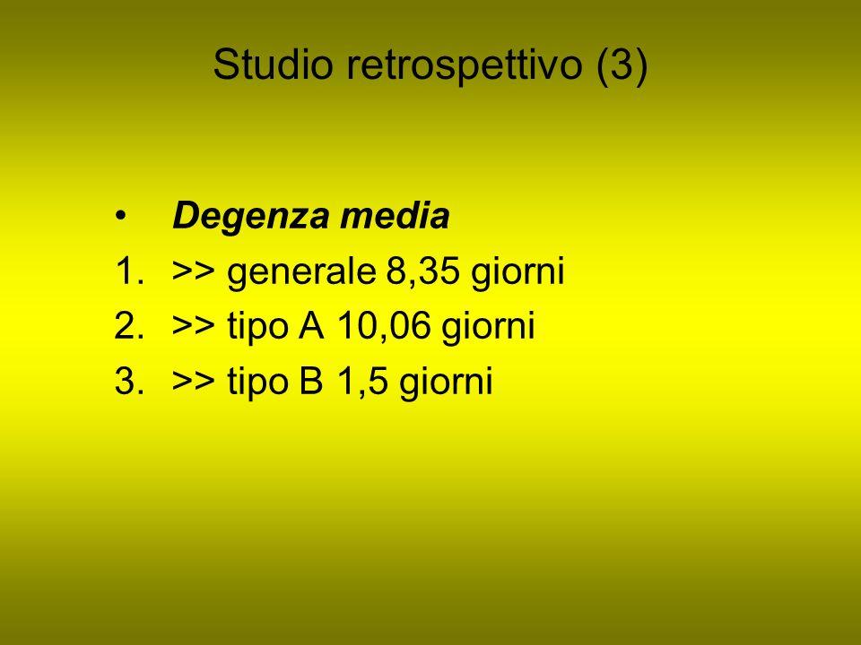 Studio retrospettivo (3) Degenza media 1.>> generale 8,35 giorni 2.>> tipo A 10,06 giorni 3.>> tipo B 1,5 giorni