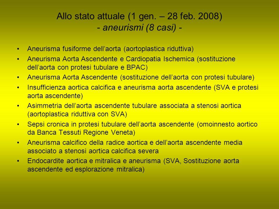 Allo stato attuale (1 gen. – 28 feb. 2008) - aneurismi (8 casi) - Aneurisma fusiforme dellaorta (aortoplastica riduttiva) Aneurisma Aorta Ascendente e
