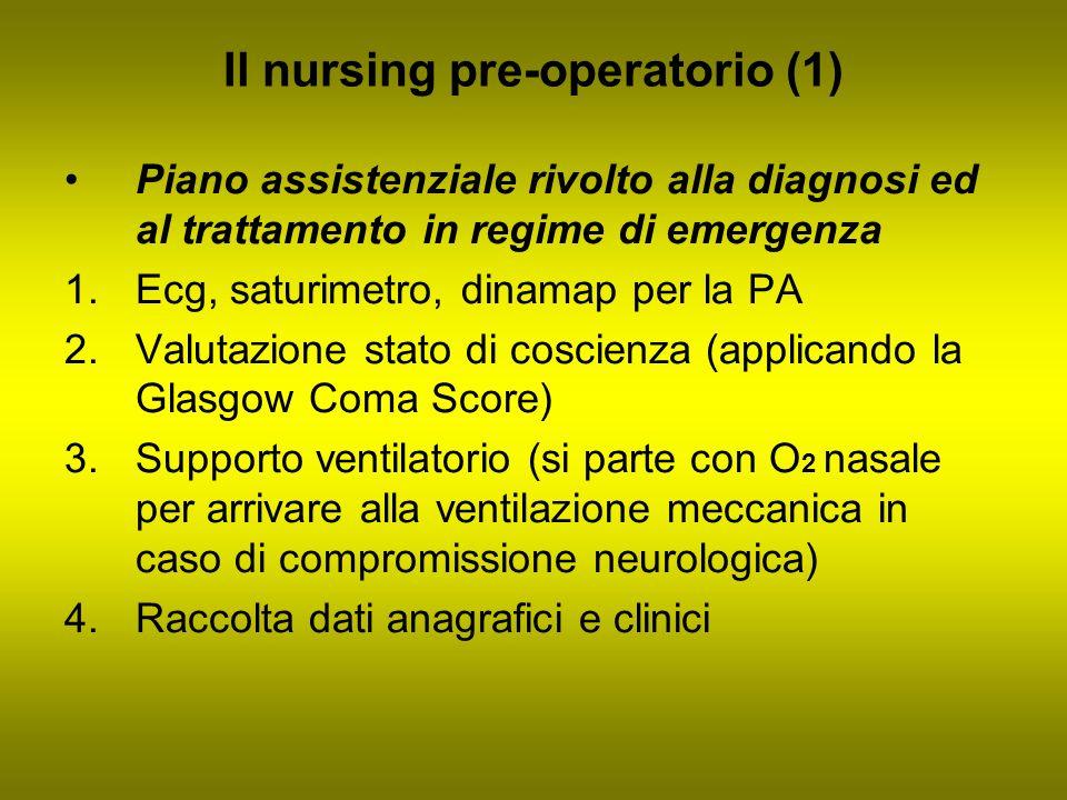 Il nursing pre-operatorio (1) Piano assistenziale rivolto alla diagnosi ed al trattamento in regime di emergenza 1.Ecg, saturimetro, dinamap per la PA