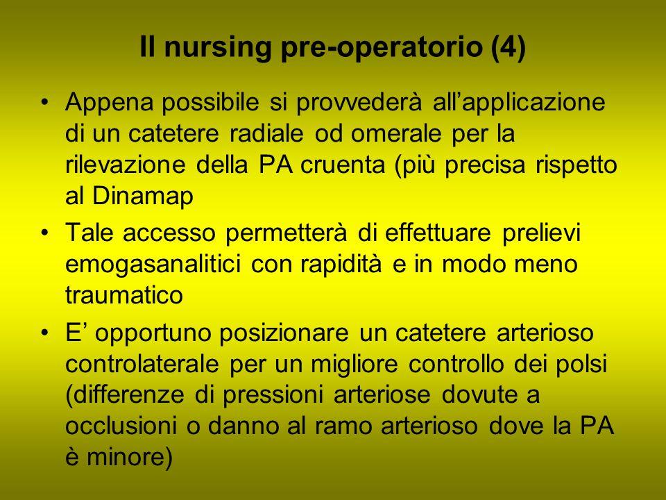 Il nursing pre-operatorio (4) Appena possibile si provvederà allapplicazione di un catetere radiale od omerale per la rilevazione della PA cruenta (pi