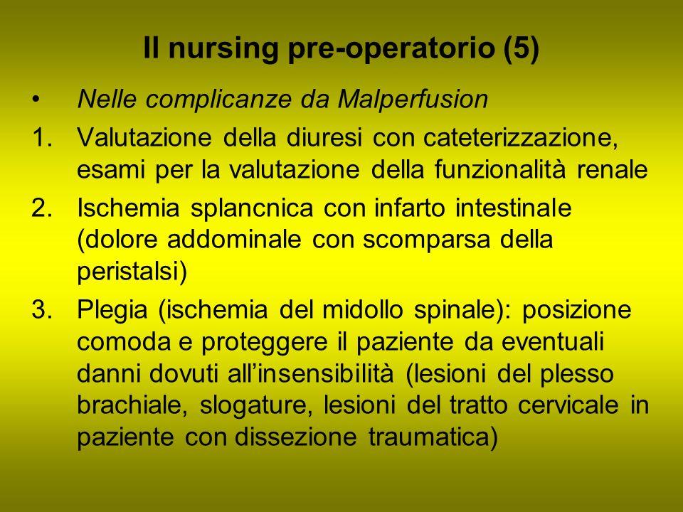 Il nursing pre-operatorio (5) Nelle complicanze da Malperfusion 1.Valutazione della diuresi con cateterizzazione, esami per la valutazione della funzi