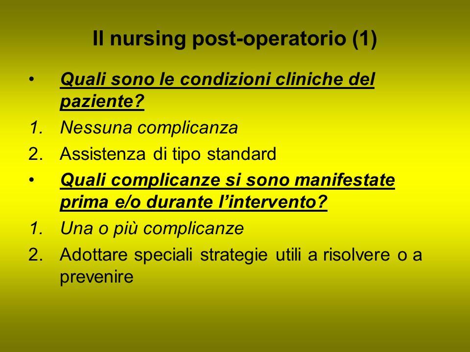 Il nursing post-operatorio (1) Quali sono le condizioni cliniche del paziente? 1.Nessuna complicanza 2.Assistenza di tipo standard Quali complicanze s