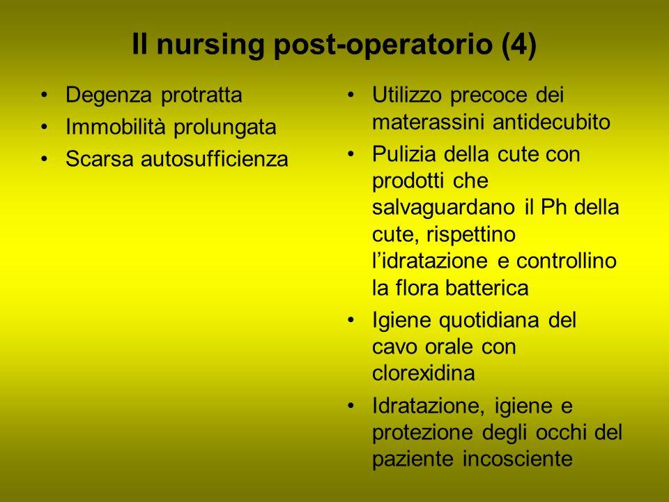 Il nursing post-operatorio (4) Degenza protratta Immobilità prolungata Scarsa autosufficienza Utilizzo precoce dei materassini antidecubito Pulizia de