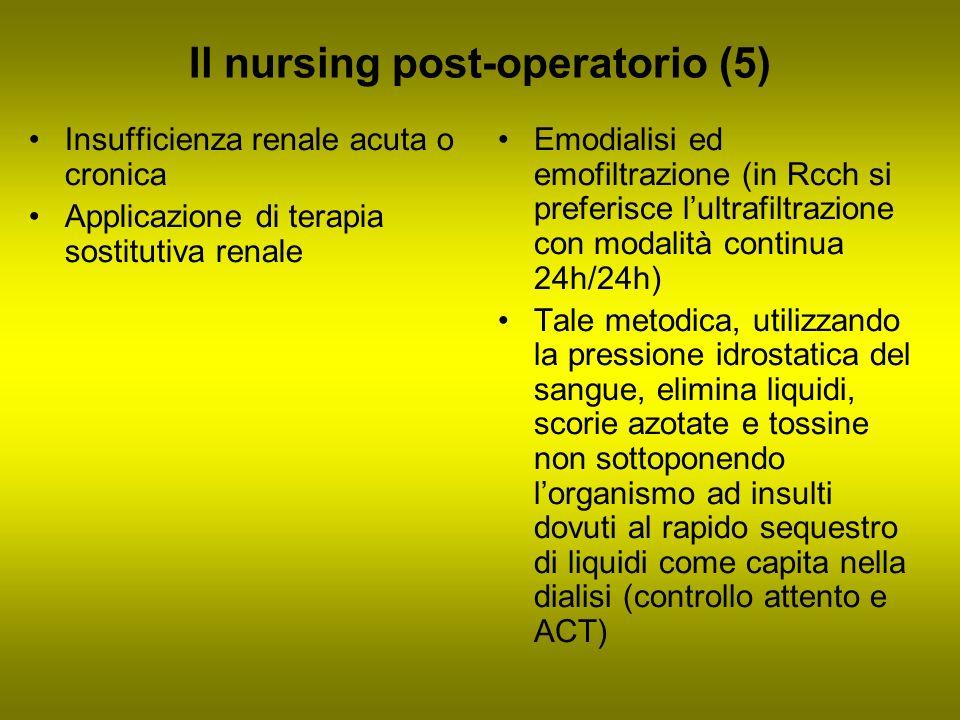Il nursing post-operatorio (5) Insufficienza renale acuta o cronica Applicazione di terapia sostitutiva renale Emodialisi ed emofiltrazione (in Rcch s