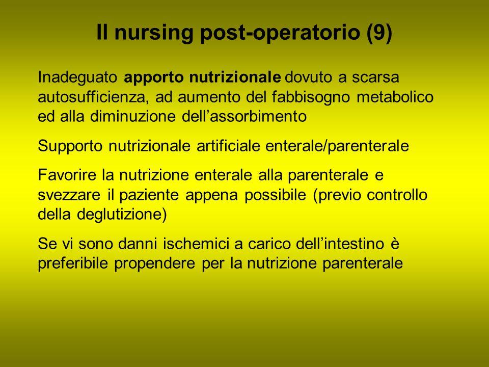 Il nursing post-operatorio (9) Inadeguato apporto nutrizionale dovuto a scarsa autosufficienza, ad aumento del fabbisogno metabolico ed alla diminuzio