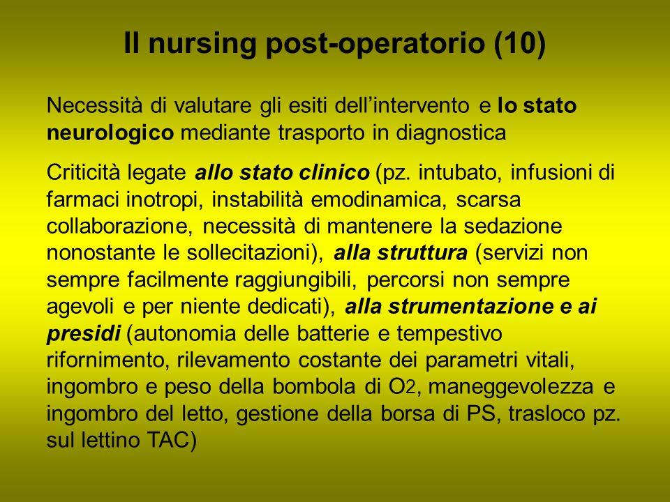 Il nursing post-operatorio (10) Necessità di valutare gli esiti dellintervento e lo stato neurologico mediante trasporto in diagnostica Criticità lega