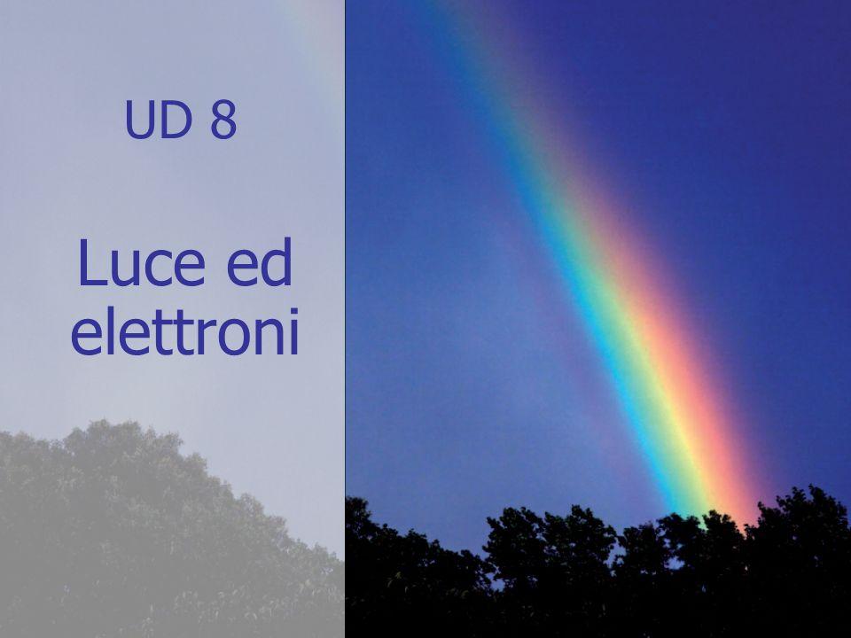 1 UD 8 Luce ed elettroni
