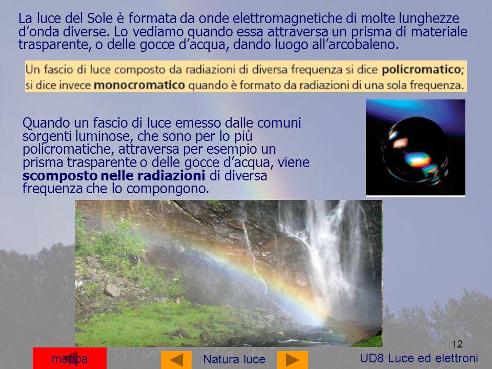 12 mappa La luce del Sole è formata da onde elettromagnetiche di molte lunghezze donda diverse.