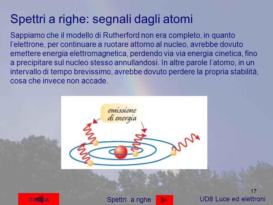 17 mappa Spettri a righe UD8 Luce ed elettroni Spettri a righe: segnali dagli atomi Sappiamo che il modello di Rutherford non era completo, in quanto lelettrone, per continuare a ruotare attorno al nucleo, avrebbe dovuto emettere energia elettromagnetica, perdendo via via energia cinetica, fino a precipitare sul nucleo stesso annullandosi.