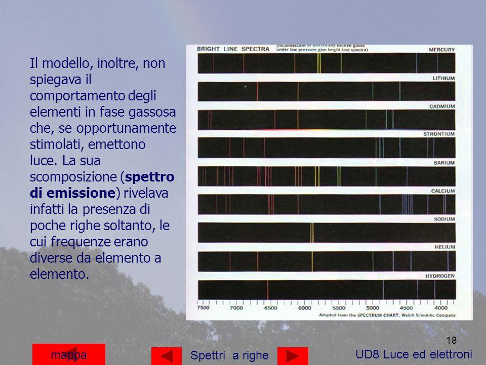 18 mappa Spettri a righe Il modello, inoltre, non spiegava il comportamento degli elementi in fase gassosa che, se opportunamente stimolati, emettono luce.