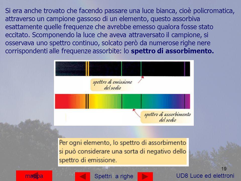 19 mappa Spettri a righe Si era anche trovato che facendo passare una luce bianca, cioè policromatica, attraverso un campione gassoso di un elemento,