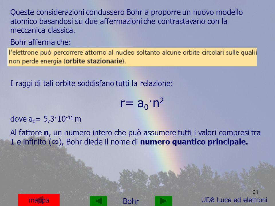 21 mappa Bohr Queste considerazioni condussero Bohr a proporre un nuovo modello atomico basandosi su due affermazioni che contrastavano con la meccanica classica.