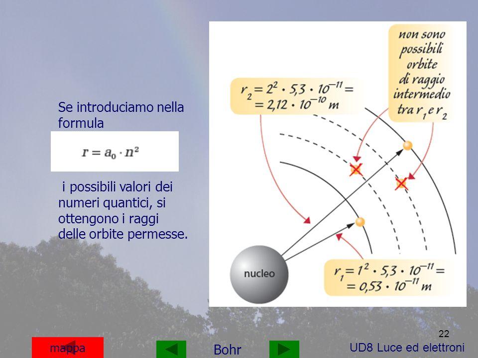 22 mappa Bohr Se introduciamo nella formula i possibili valori dei numeri quantici, si ottengono i raggi delle orbite permesse. UD8 Luce ed elettroni
