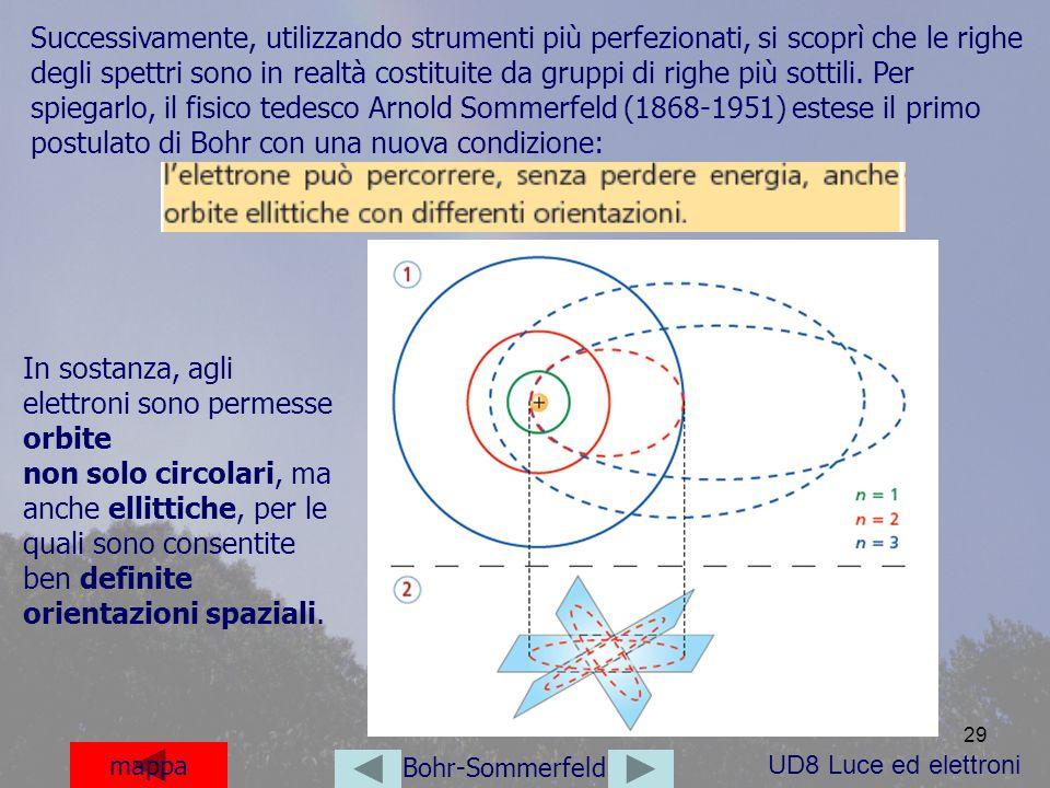 29 mappa Bohr-Sommerfeld Successivamente, utilizzando strumenti più perfezionati, si scoprì che le righe degli spettri sono in realtà costituite da gruppi di righe più sottili.