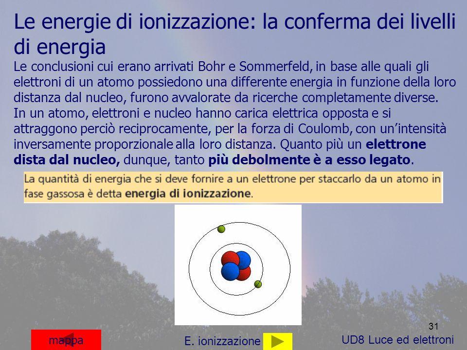 31 mappa E. ionizzazione Le energie di ionizzazione: la conferma dei livelli di energia Le conclusioni cui erano arrivati Bohr e Sommerfeld, in base a