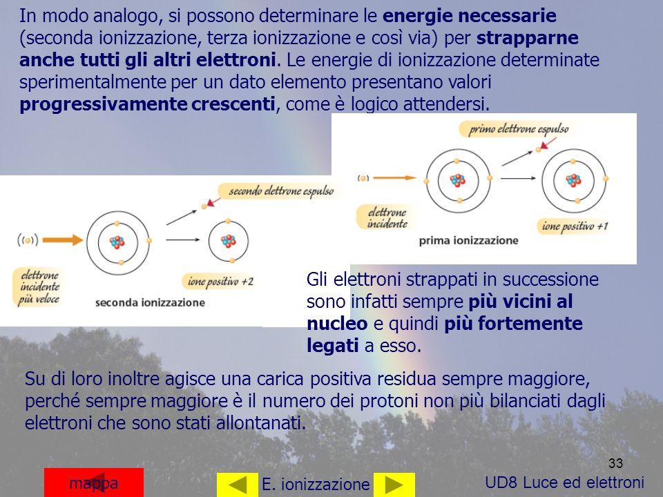 33 mappa E. ionizzazione In modo analogo, si possono determinare le energie necessarie (seconda ionizzazione, terza ionizzazione e così via) per strap