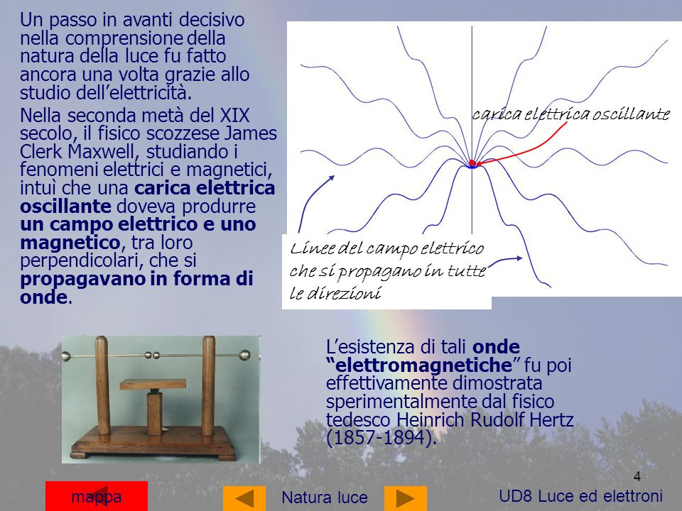 4 mappa Un passo in avanti decisivo nella comprensione della natura della luce fu fatto ancora una volta grazie allo studio dellelettricità. Nella sec