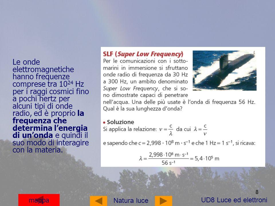 9 mappa Luce e elettroni Vi sono onde (o radiazioni) elettromagnetiche con frequenze diversissime.