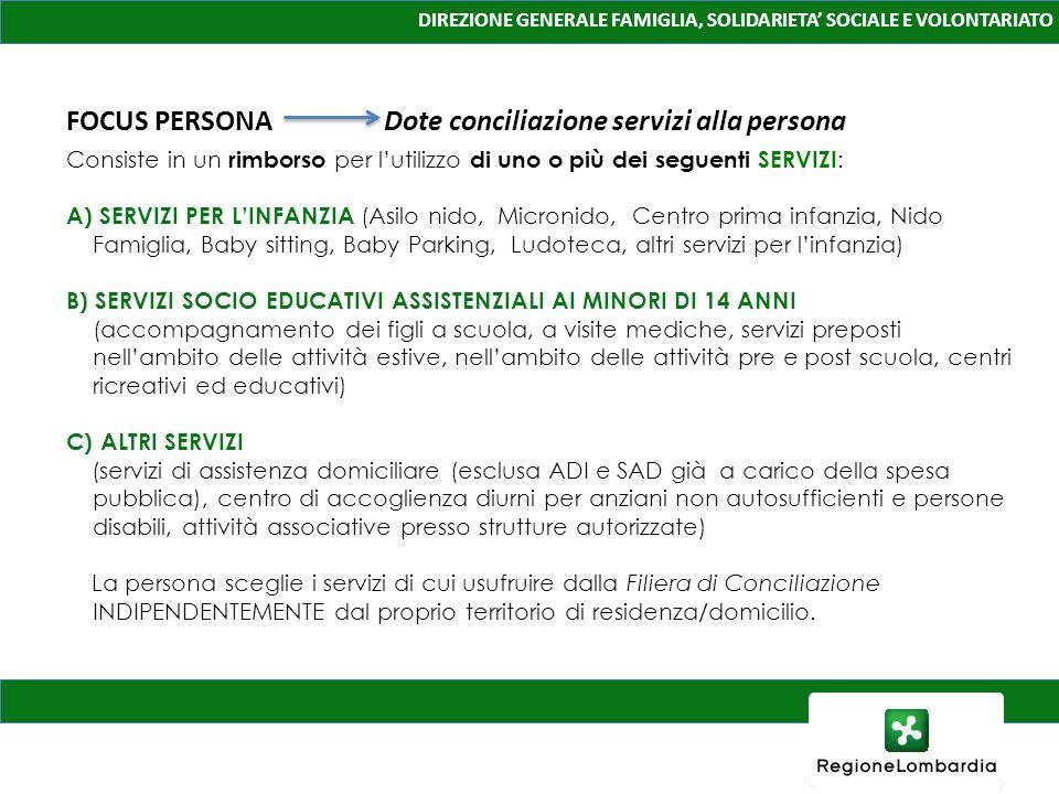 DIREZIONE GENERALE FAMIGLIA, SOLIDARIETA SOCIALE E VOLONTARIATO FOCUS PERSONA Dote conciliazione servizi alla persona Consiste in un rimborso per luti