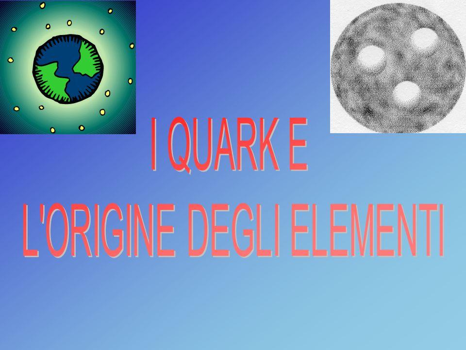 1Lorigine degli elementi delluniversoLorigine degli elementi delluniverso 2I quarkI quark 3Ciclo del carbonioCiclo del carbonio 4Produzione dellossigenoProduzione dellossigeno 5Siti consultatiSiti consultati