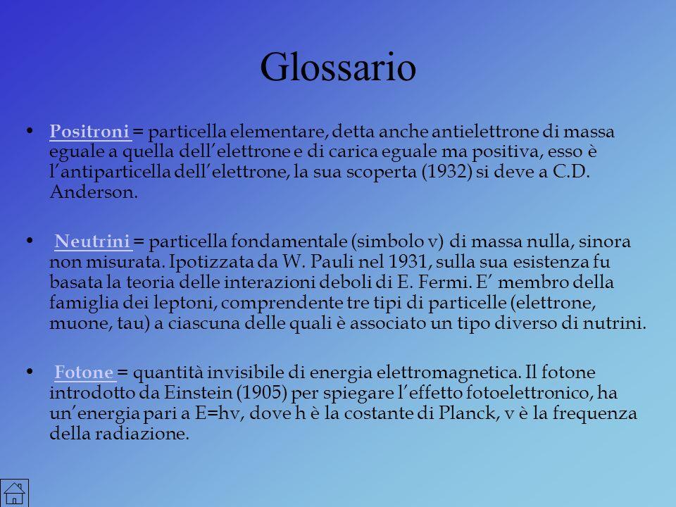 Glossario Positroni = particella elementare, detta anche antielettrone di massa eguale a quella dellelettrone e di carica eguale ma positiva, esso è l