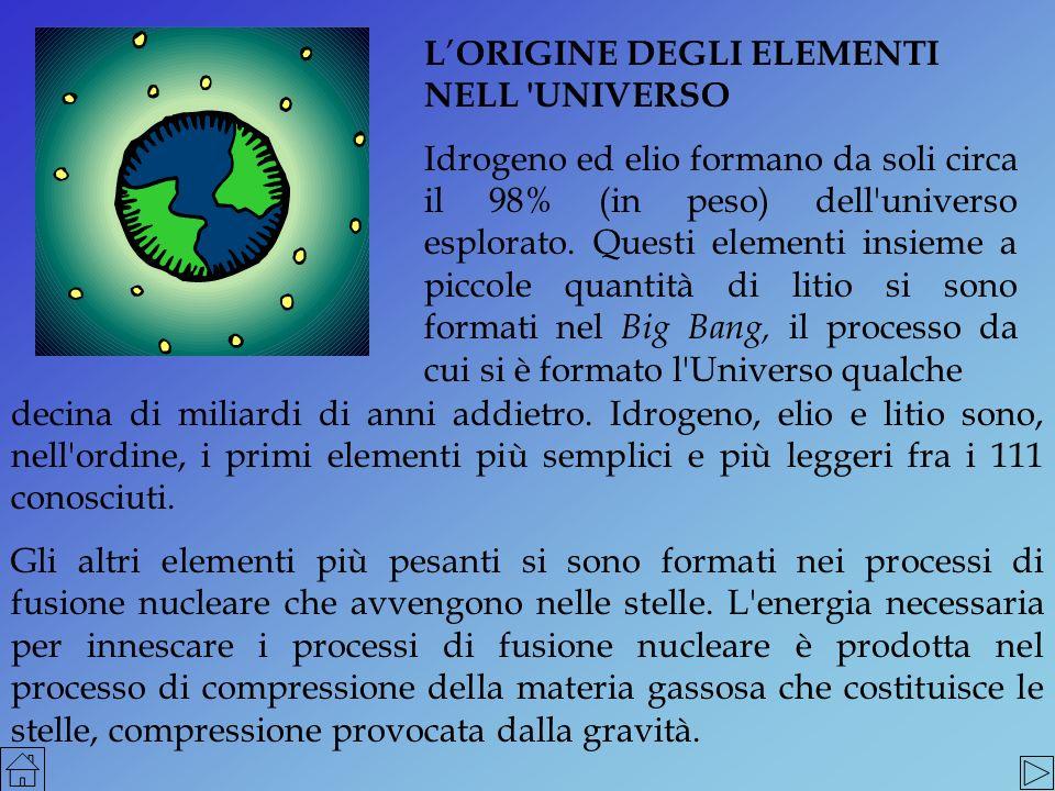 L ORIGINE DEGLI ELEMENTI NELL 'UNIVERSO Idrogeno ed elio formano da soli circa il 98% (in peso) dell'universo esplorato. Questi elementi insieme a pic