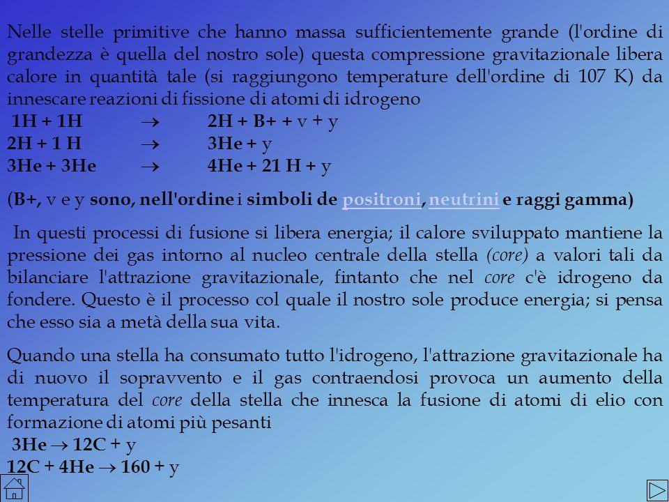 In tutti questi processi massa di materia è convertita in energia.