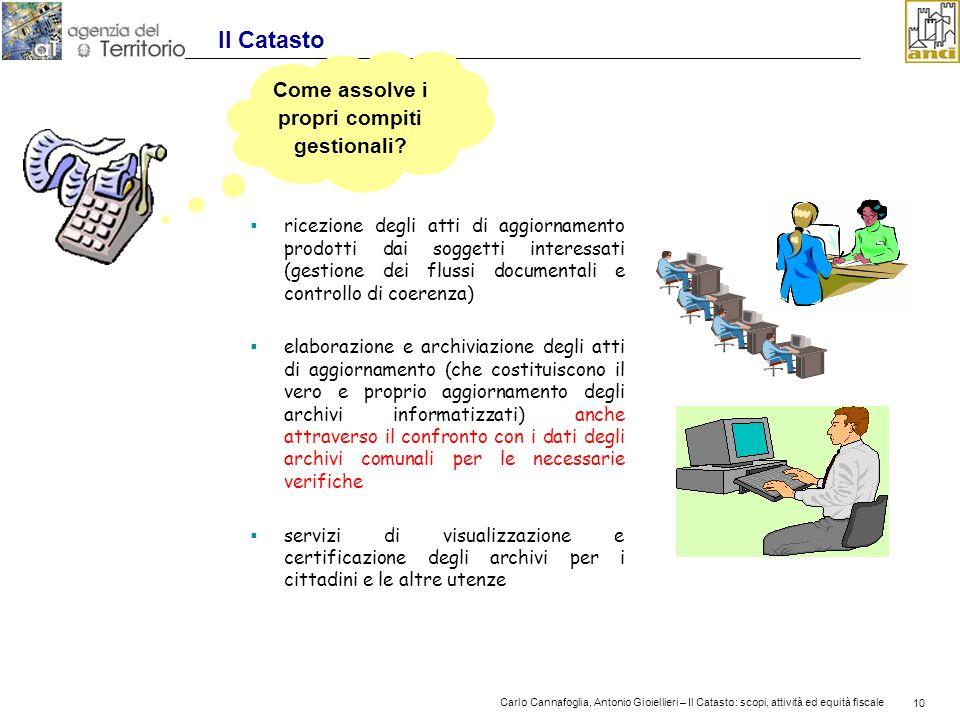 10 Carlo Cannafoglia, Antonio Gioiellieri – Il Catasto: scopi, attività ed equità fiscale 10 Il Catasto ricezione degli atti di aggiornamento prodotti