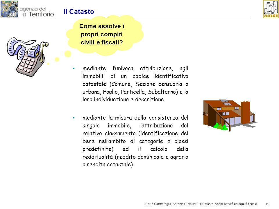 11 Carlo Cannafoglia, Antonio Gioiellieri – Il Catasto: scopi, attività ed equità fiscale 11 Il Catasto mediante lunivoca attribuzione, agli immobili,