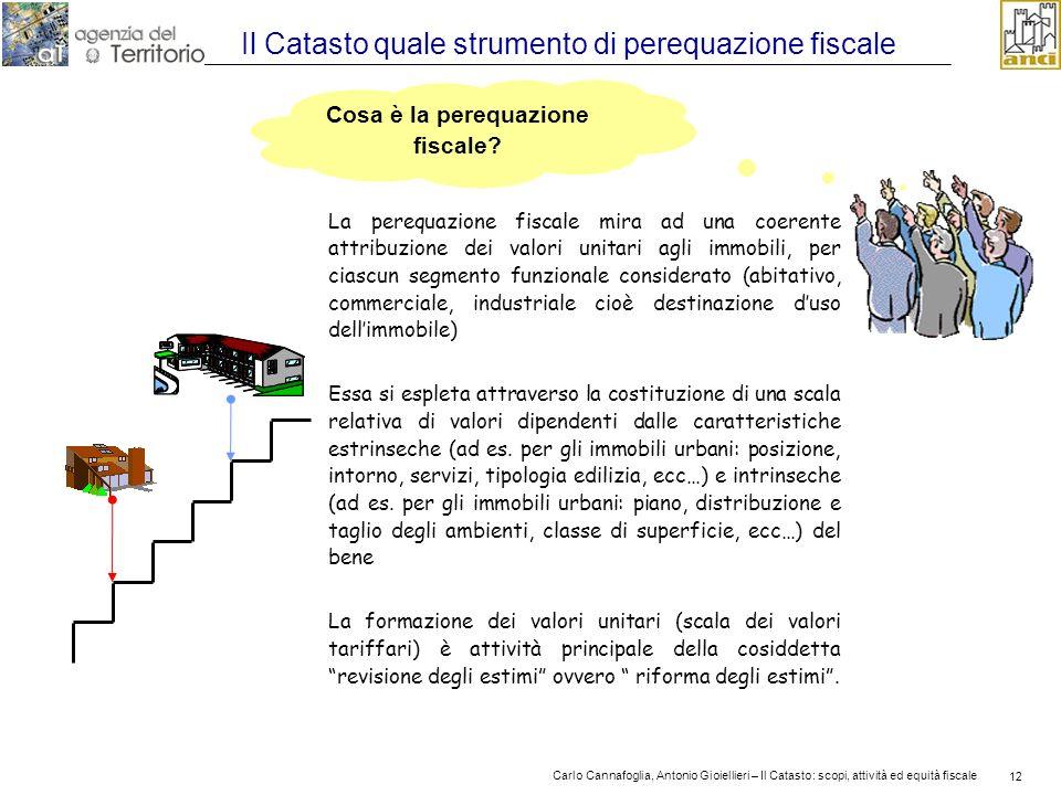 12 Carlo Cannafoglia, Antonio Gioiellieri – Il Catasto: scopi, attività ed equità fiscale 12 Il Catasto quale strumento di perequazione fiscale La per