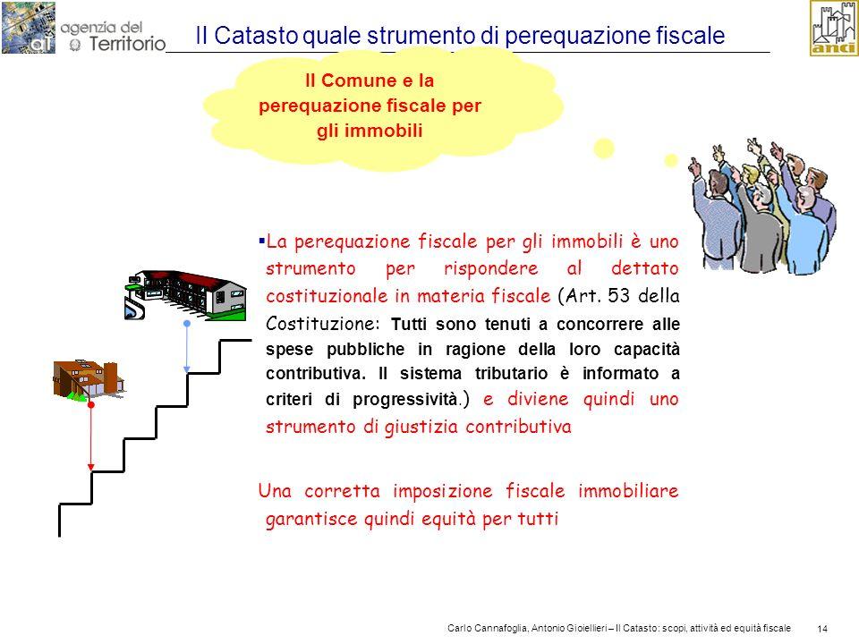 14 Carlo Cannafoglia, Antonio Gioiellieri – Il Catasto: scopi, attività ed equità fiscale 14 Il Catasto quale strumento di perequazione fiscale La per