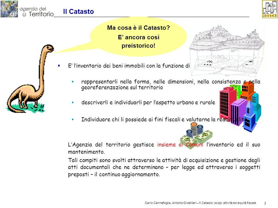 2 Carlo Cannafoglia, Antonio Gioiellieri – Il Catasto: scopi, attività ed equità fiscale 2 Il Catasto E linventario dei beni immobili con la funzione