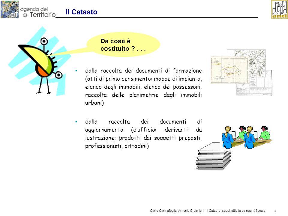 3 Carlo Cannafoglia, Antonio Gioiellieri – Il Catasto: scopi, attività ed equità fiscale 3 Il Catasto dalla raccolta dei documenti di formazione (atti