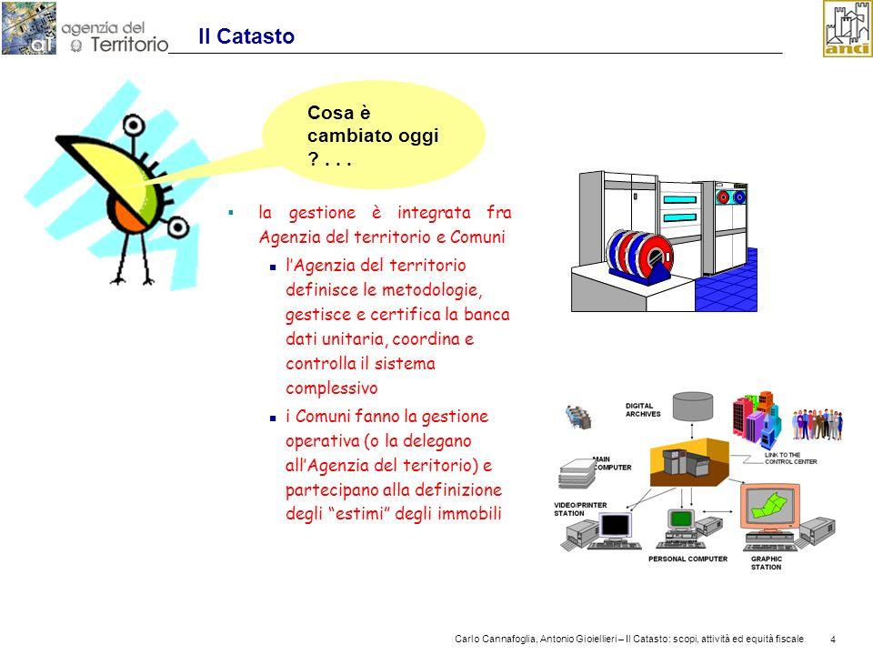 4 Carlo Cannafoglia, Antonio Gioiellieri – Il Catasto: scopi, attività ed equità fiscale 4 Il Catasto la gestione è integrata fra Agenzia del territor