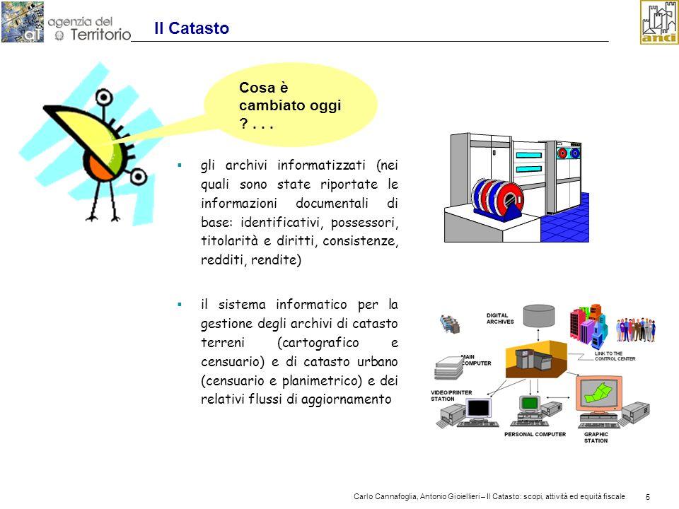 5 Carlo Cannafoglia, Antonio Gioiellieri – Il Catasto: scopi, attività ed equità fiscale 5 Il Catasto gli archivi informatizzati (nei quali sono state