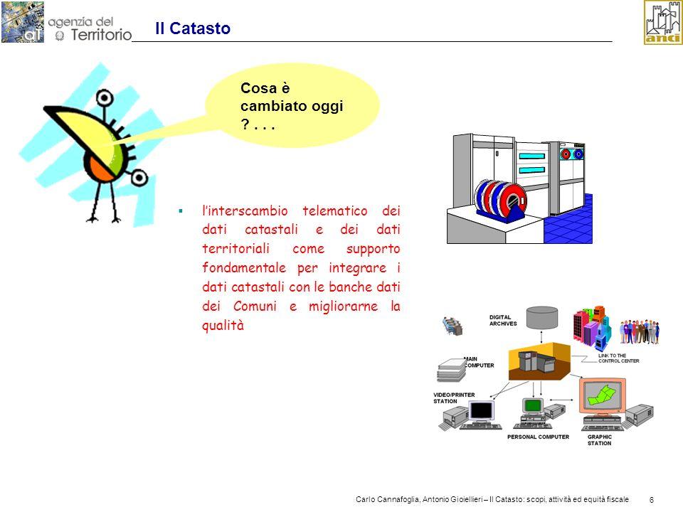 6 Carlo Cannafoglia, Antonio Gioiellieri – Il Catasto: scopi, attività ed equità fiscale 6 Il Catasto linterscambio telematico dei dati catastali e de
