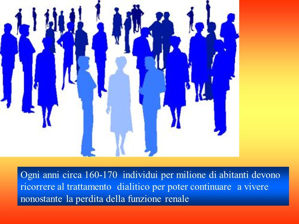 Prevalenza dializzati e trapiantati al 31/12/2003 44,5%27,3%20,7%