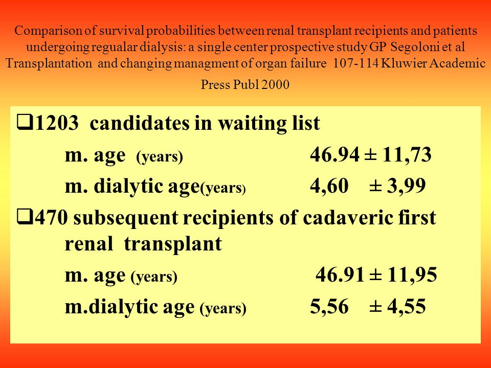 Comparison of survival probabilities between renal transplant recipients and patients undergoing regualar dialysis: a single center prospective study GP Segoloni et al Transplantation and changing managment of organ failure 107-114 Kluwier Academic Press Publ 2000 1203 candidates in waiting list m.