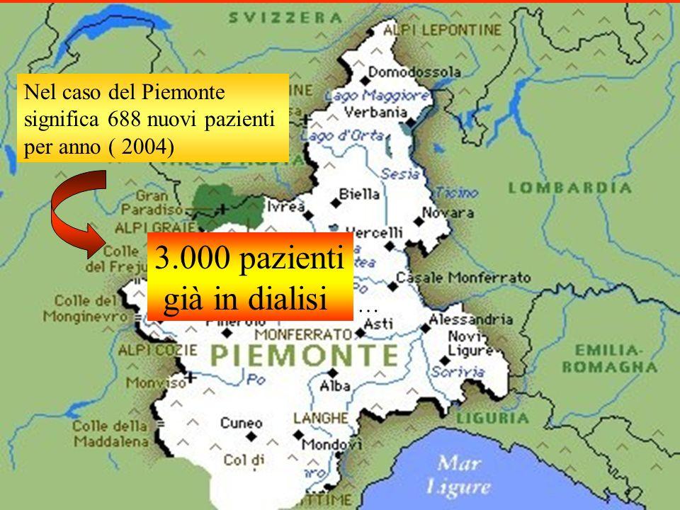 è cambiata letà dei donatori Letà non è una controindicazione a priori