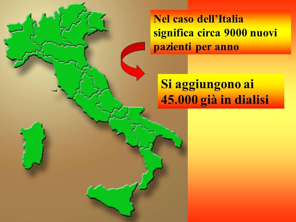 Nel caso dellItalia significa circa 9000 nuovi pazienti per anno Si aggiungono ai 45.000 già in dialisi