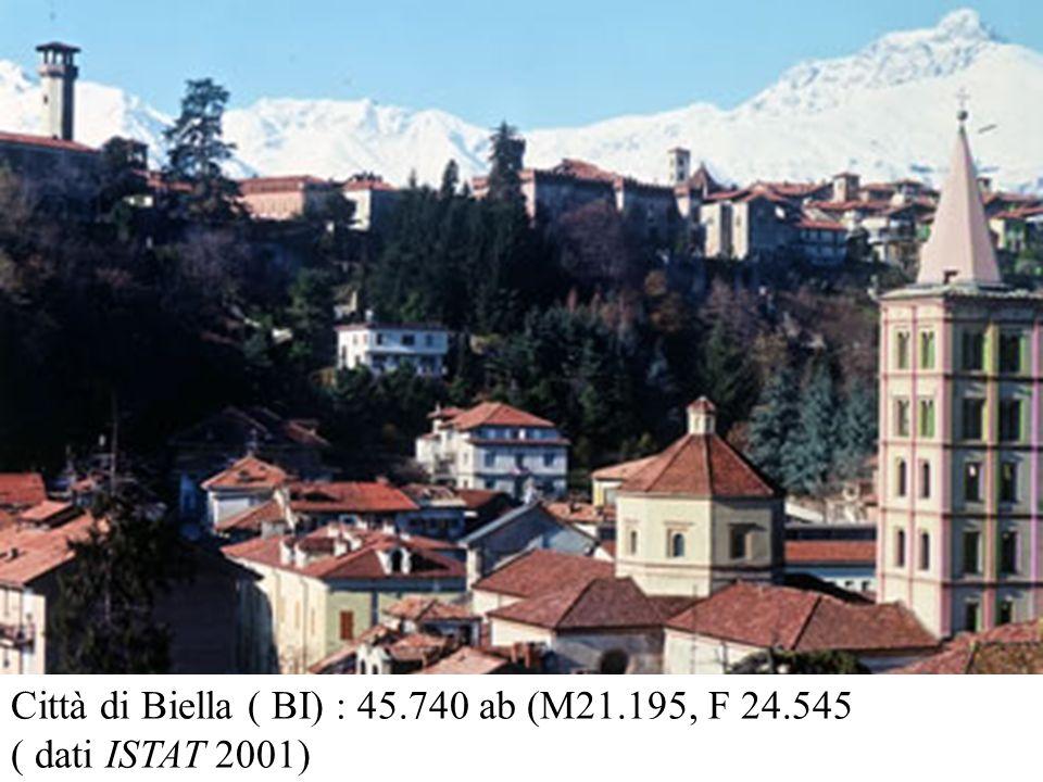 Città di Biella ( BI) : 45.740 ab (M21.195, F 24.545 ( dati ISTAT 2001)