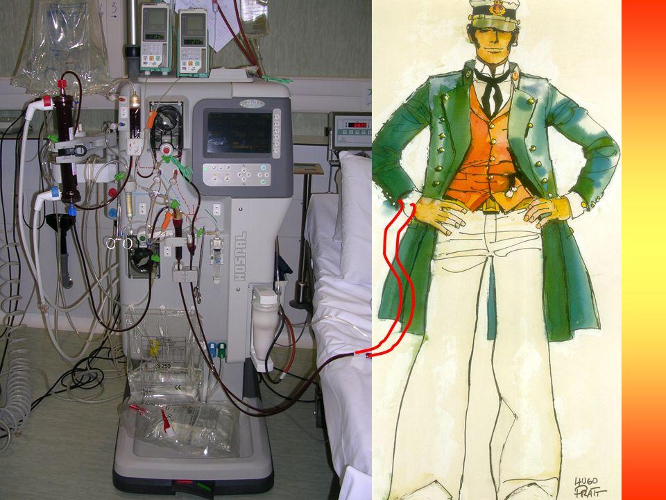 Fino a quante volte ri-trapiantare di rene un paziente (25 % di 2° trapianti, 7 % di 3°, 4° trapianto crescenti) .