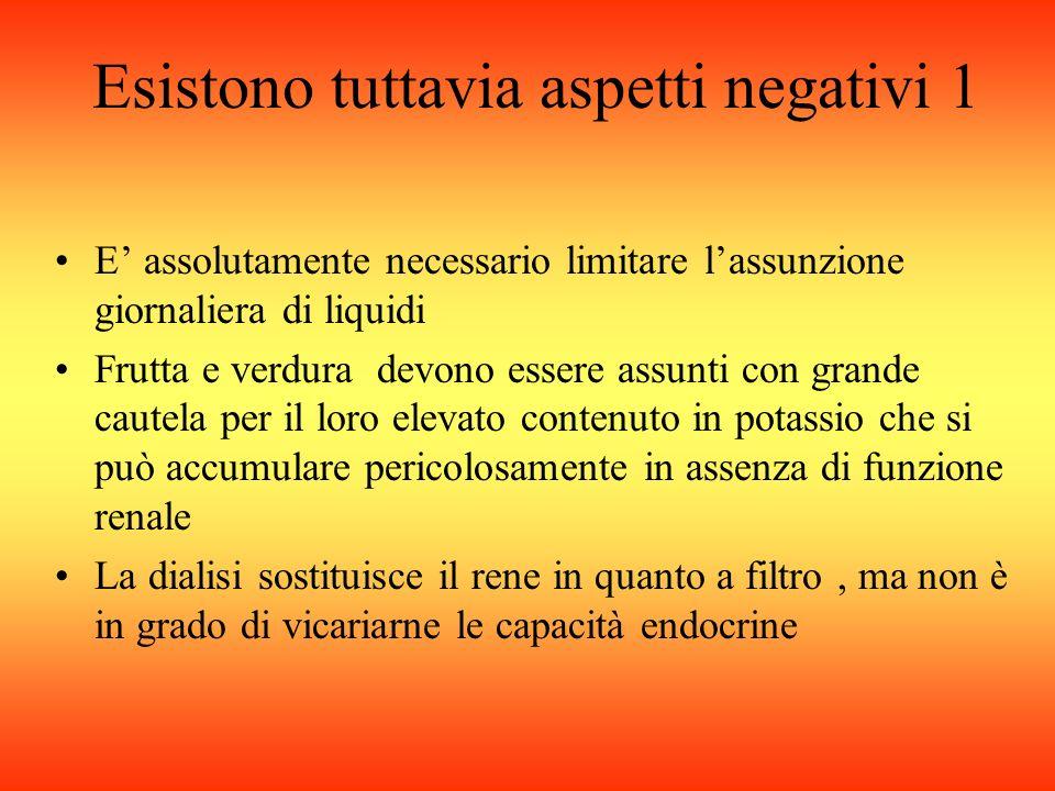 Andamento del trapianto da vivente in Italia nel periodo 1993-2005 Situazione in Italia 2003 - 2005 1528 142 17481671 104 7,1% 8,5% 5,9%