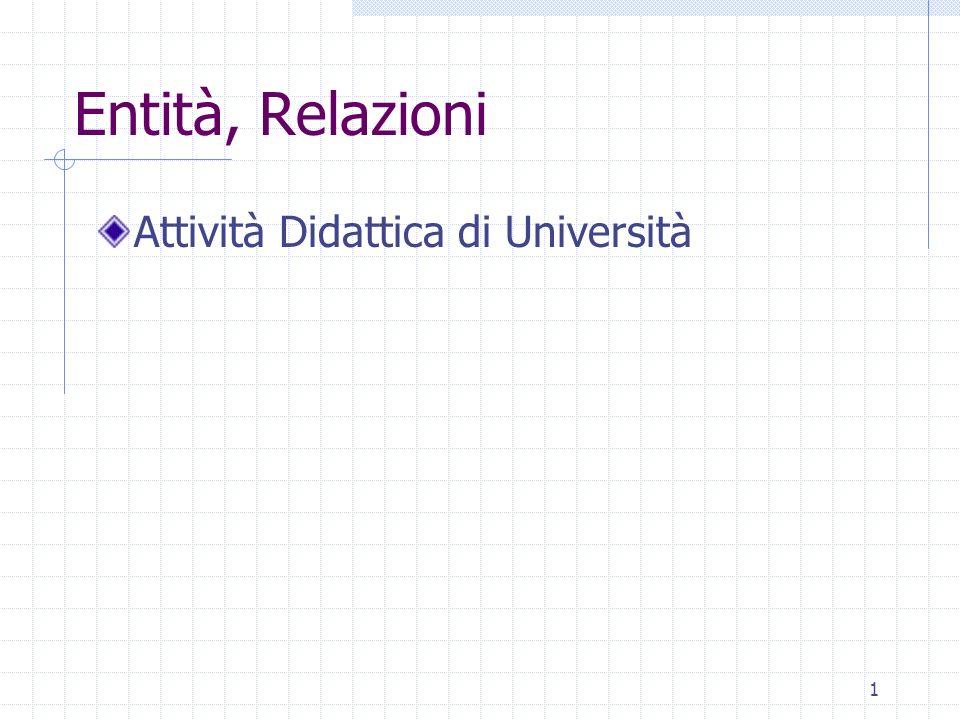1 Entità, Relazioni Attività Didattica di Università