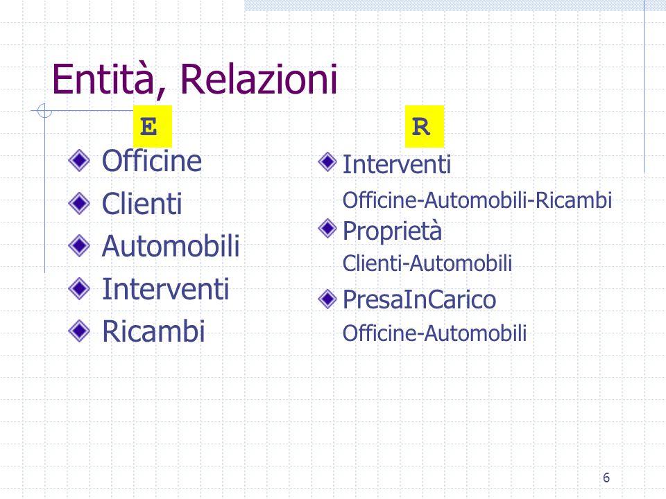 6 Officine Clienti Automobili Interventi Ricambi Entità, Relazioni Interventi Officine-Automobili-Ricambi Proprietà Clienti-Automobili PresaInCarico O